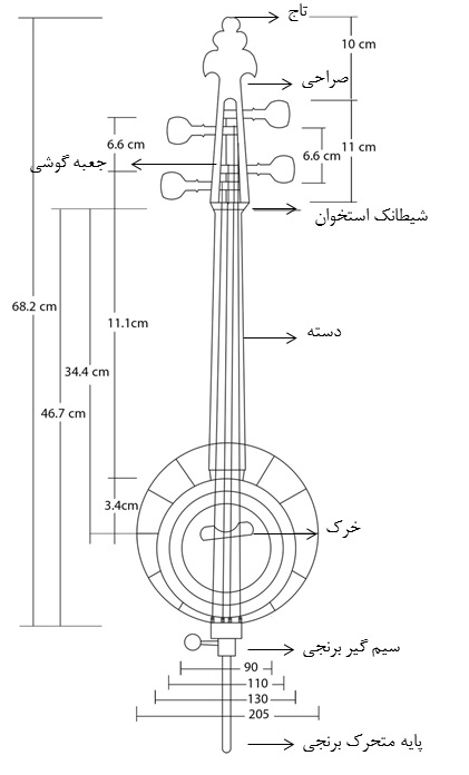 نقشه کمانچه